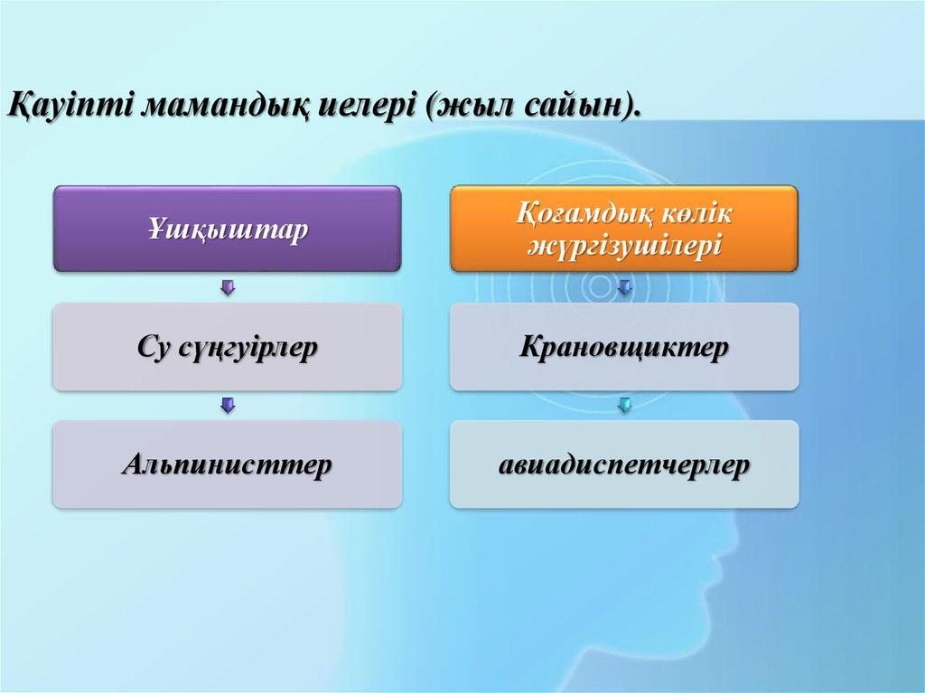 Онлайн ойын автоматтары Минск