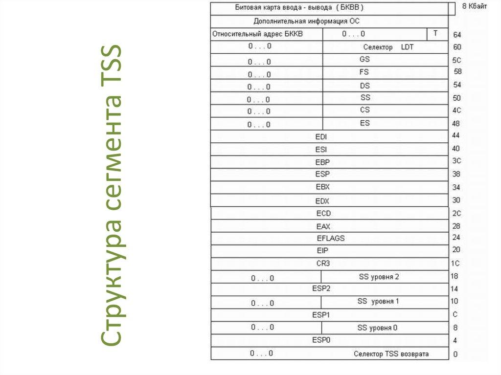 view uniformisation des surfaces de riemann retour sur un théorème centenaire 2010