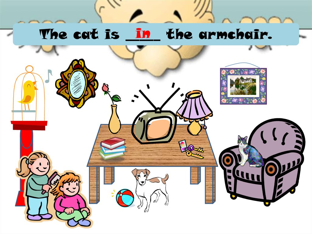 Preposition In Learn In Marathi All Complate: Prepositions Of Place On; In Front Of; In; On The Left; On