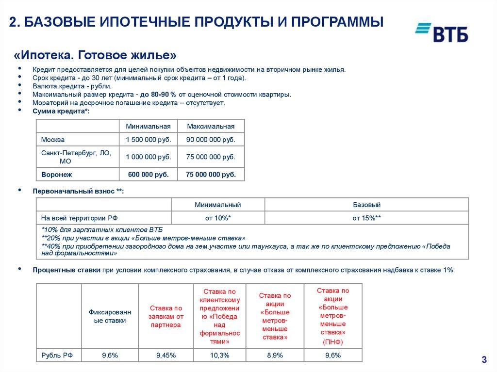 Кредит с плохой кредитной историей и просрочками украина