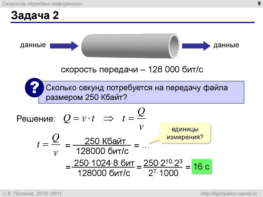 Решение задач по теме скорость передачи данных задачи с решениями по комбинаторике размещения