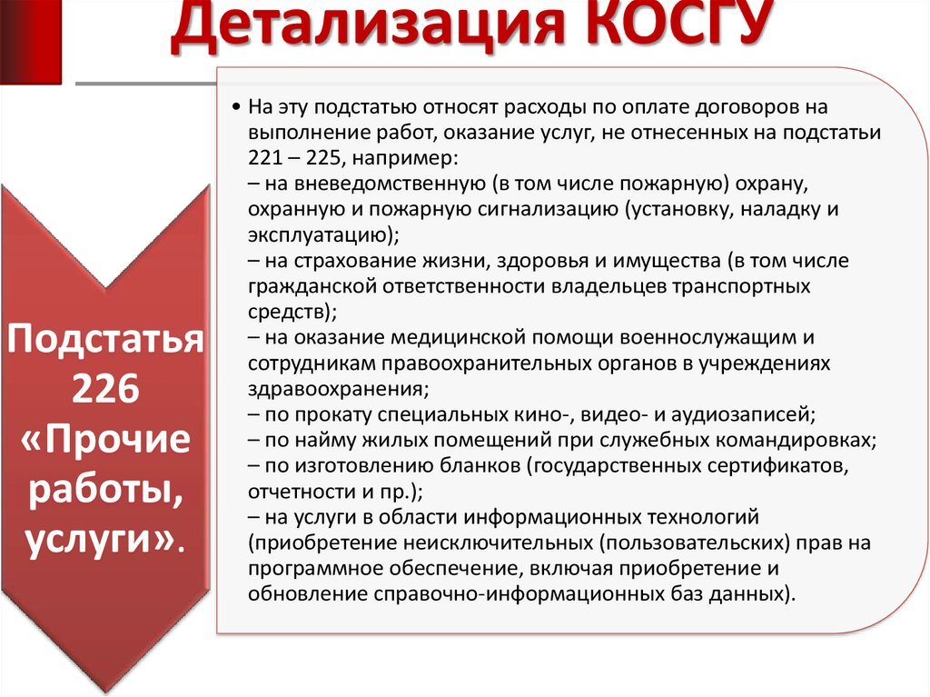Подстатье 226 прочие работы услуги косгу литва по русски доска объявлений