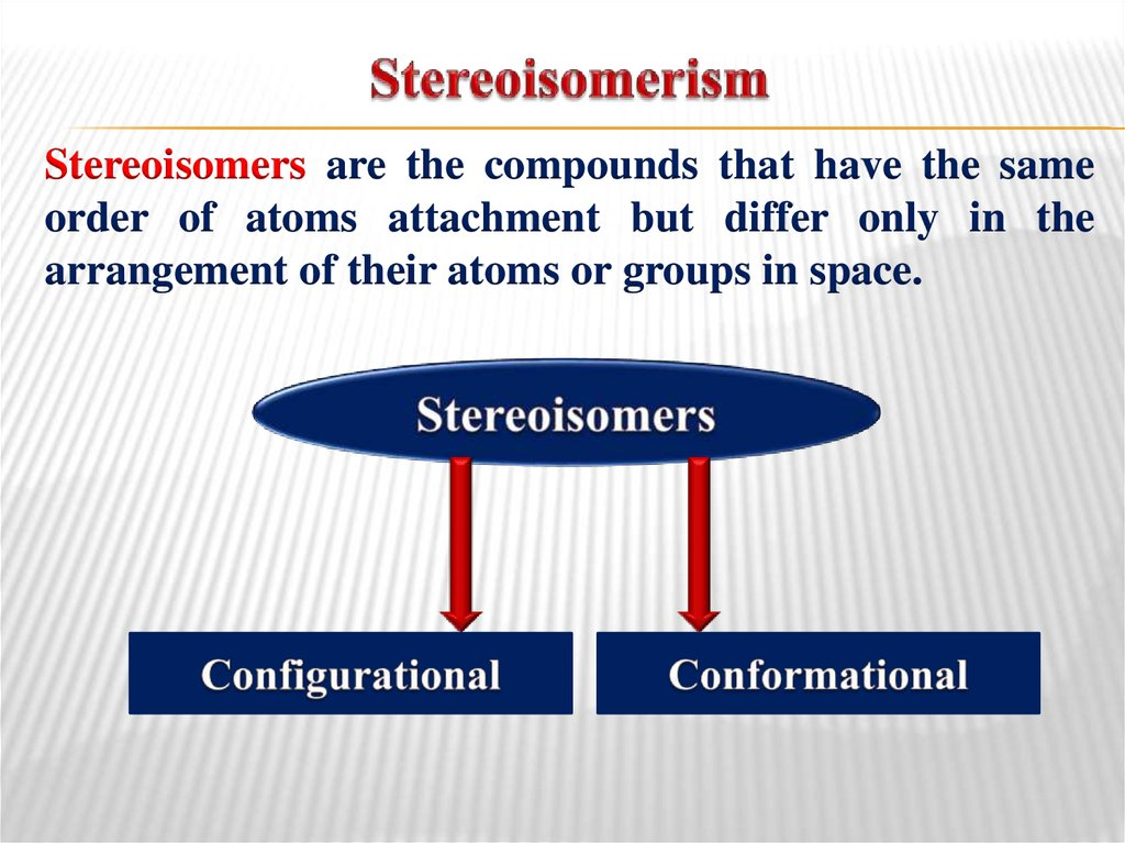 Stereoisomerism