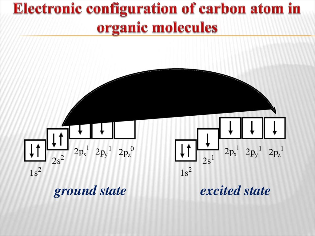 Electronic configuration of carbon atom in organic molecules