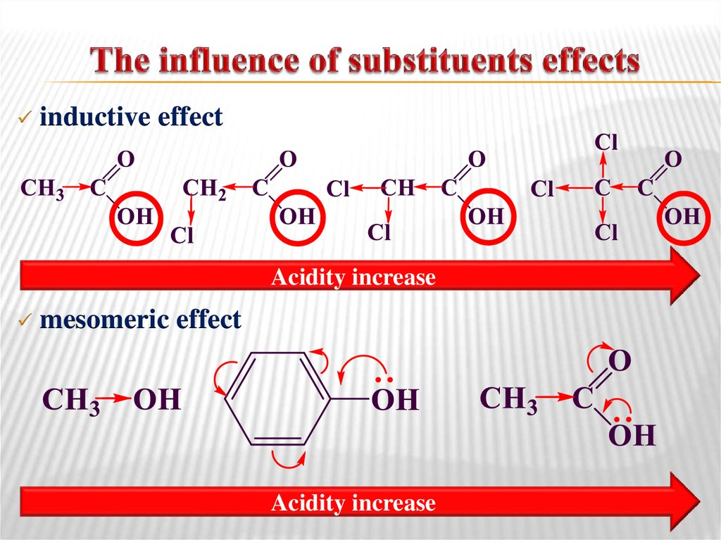 The influence of substituents effects