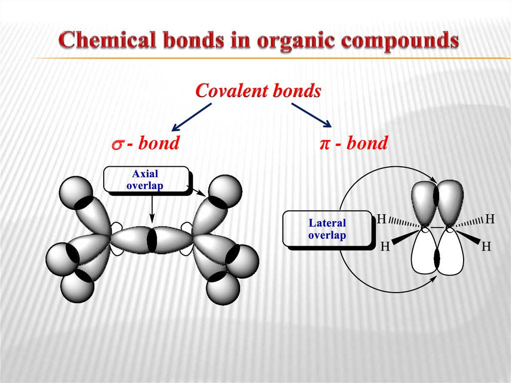 Chemical bonds in organic compounds