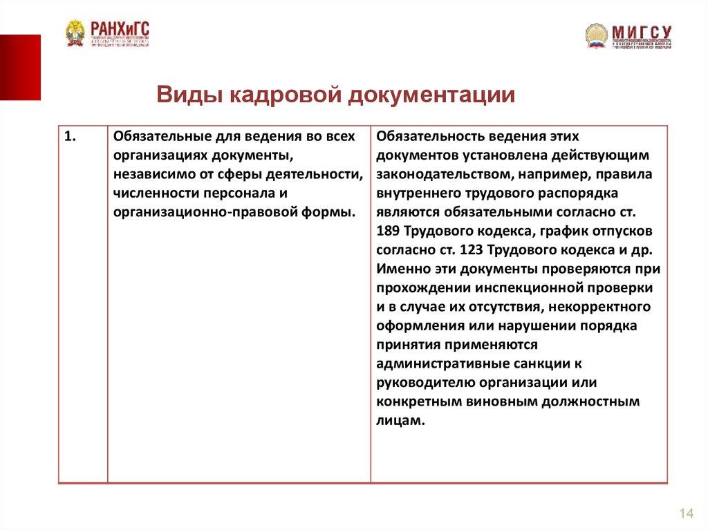 Имигрант работающие по патенту в москве права и обязоности