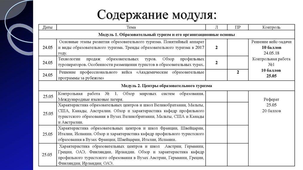 Образовательные системы за рубежом реферат 1244