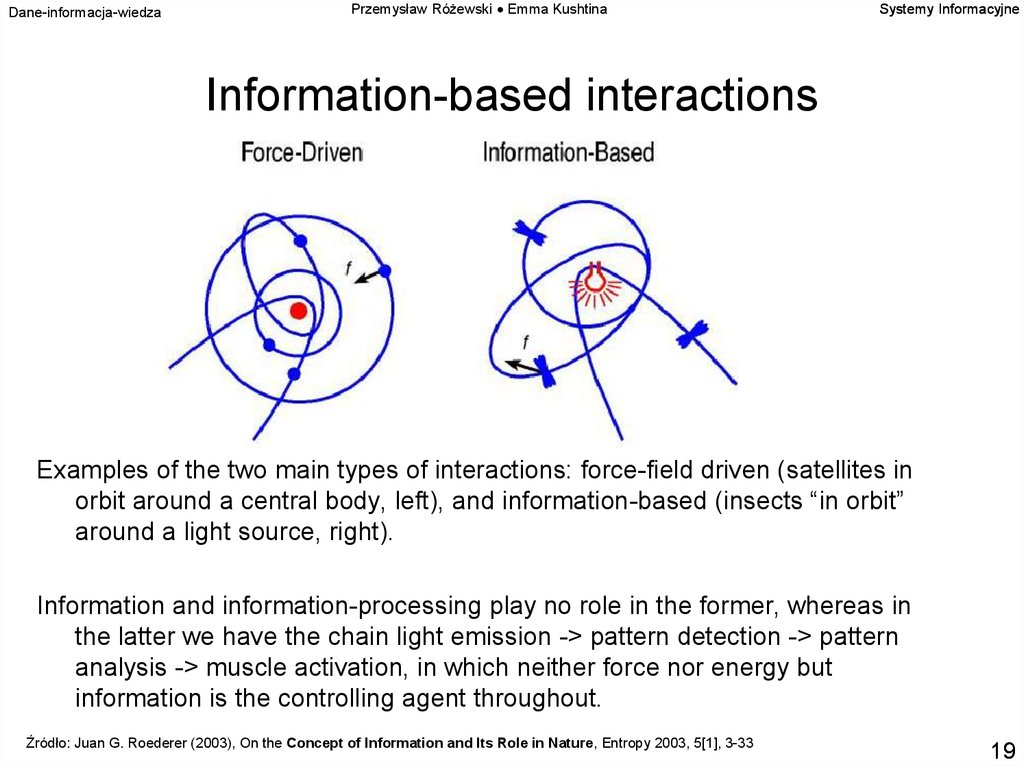 Information-based interactions