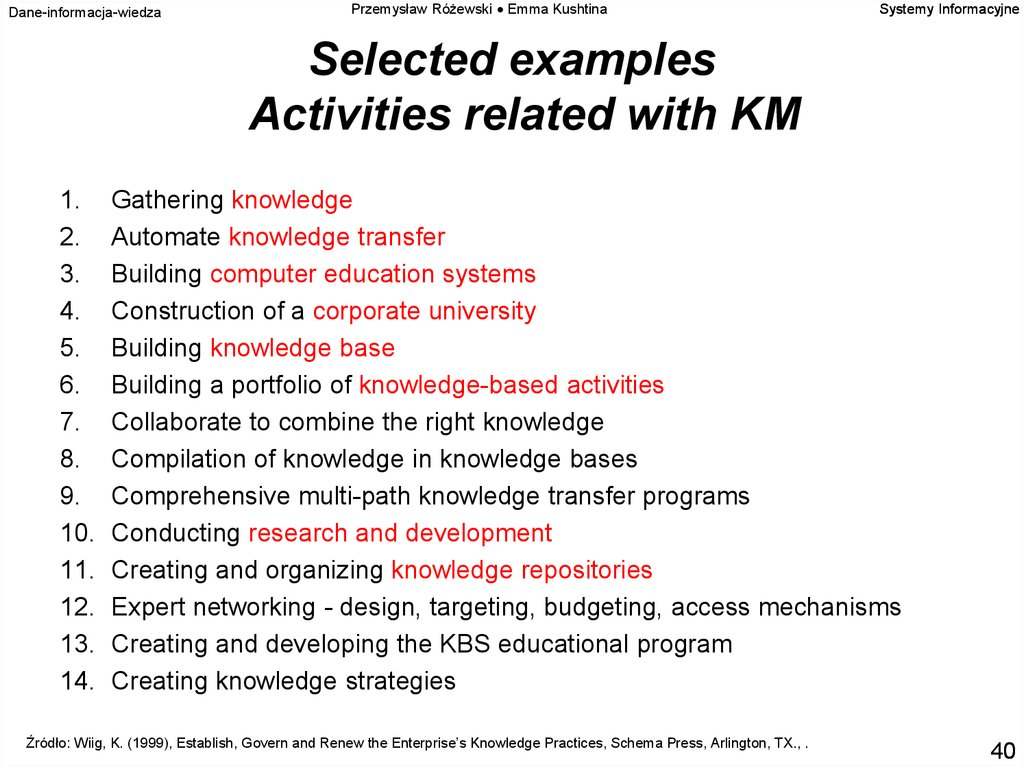 Selected examples Activities related with KM