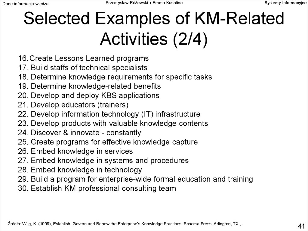 Selected Examples of KM-Related Activities (2/4)