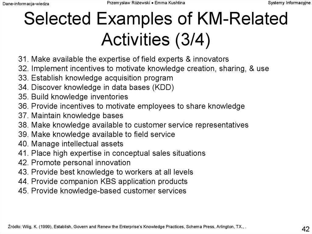 Selected Examples of KM-Related Activities (3/4)