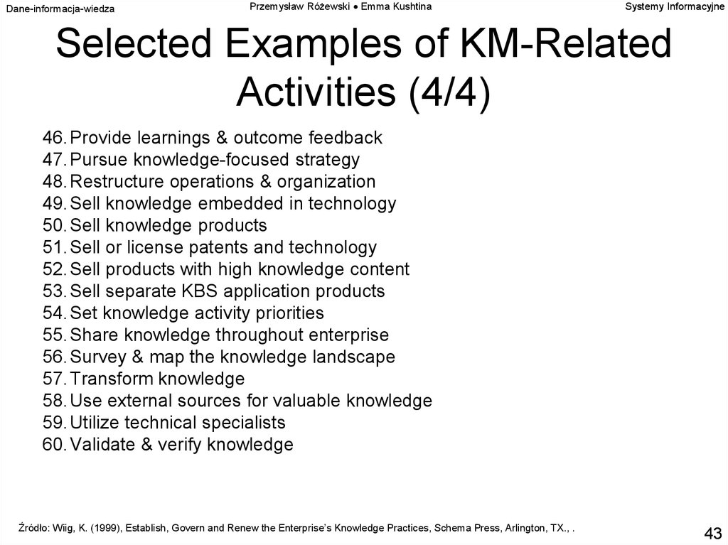 Selected Examples of KM-Related Activities (4/4)