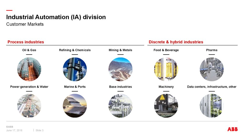 Industrial Automation (IA) division