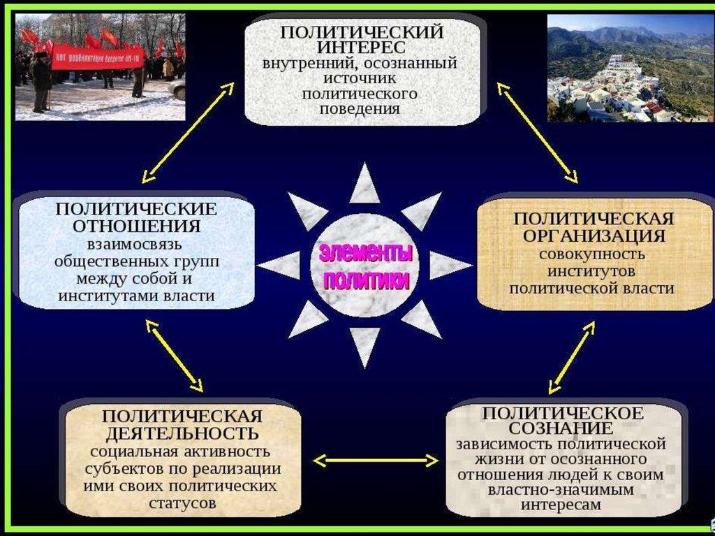 free практическая бизнес