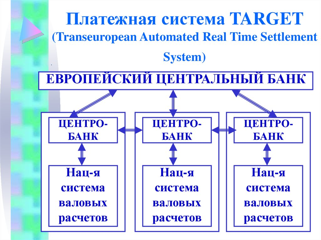 Платежная система TARGET (Transeuropean Automated Real Time Settlement System)