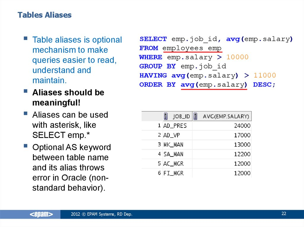 Oracle SQL basics, the select statement - online presentation