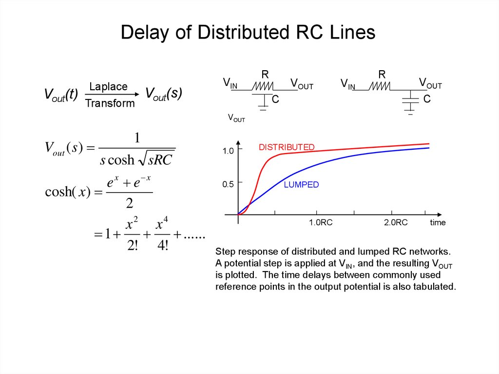 Delay of Distributed RC Lines