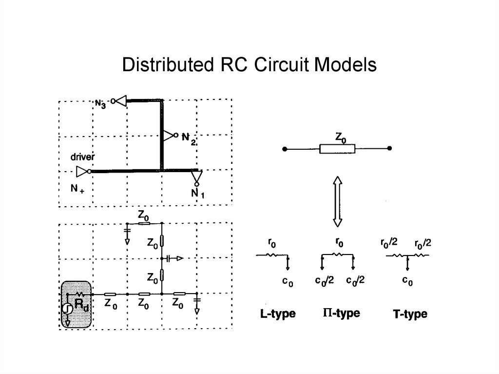 Distributed RC Circuit Models
