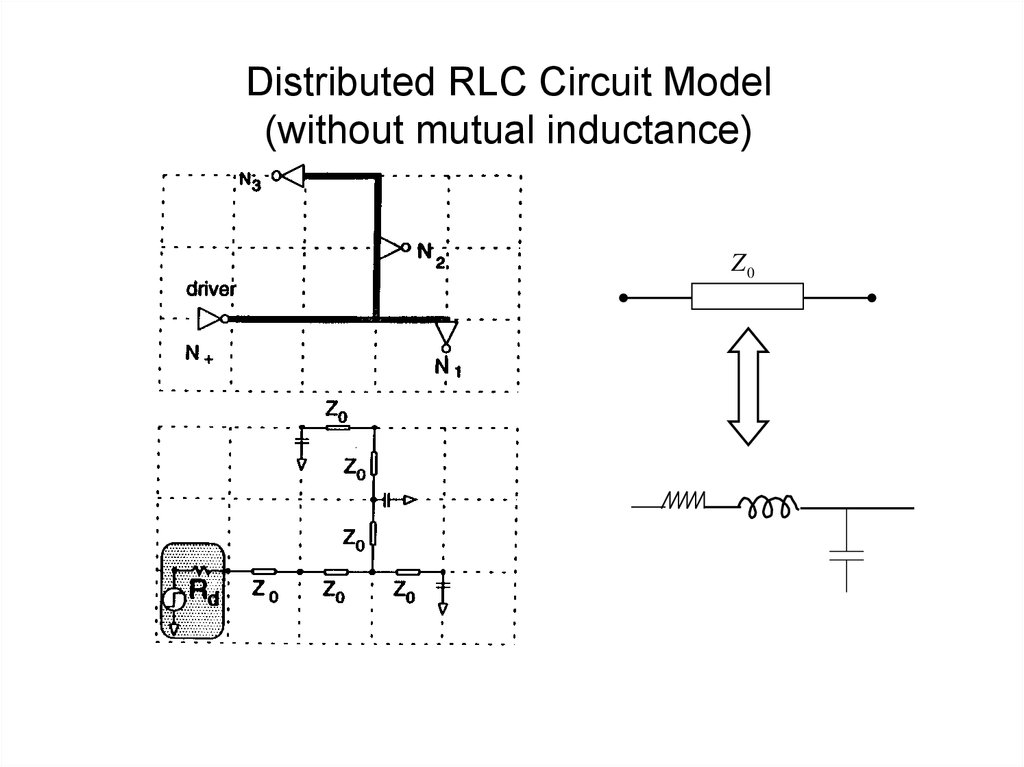 Distributed RLC Circuit Model (without mutual inductance)
