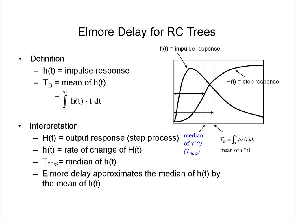 Elmore Delay for RC Trees