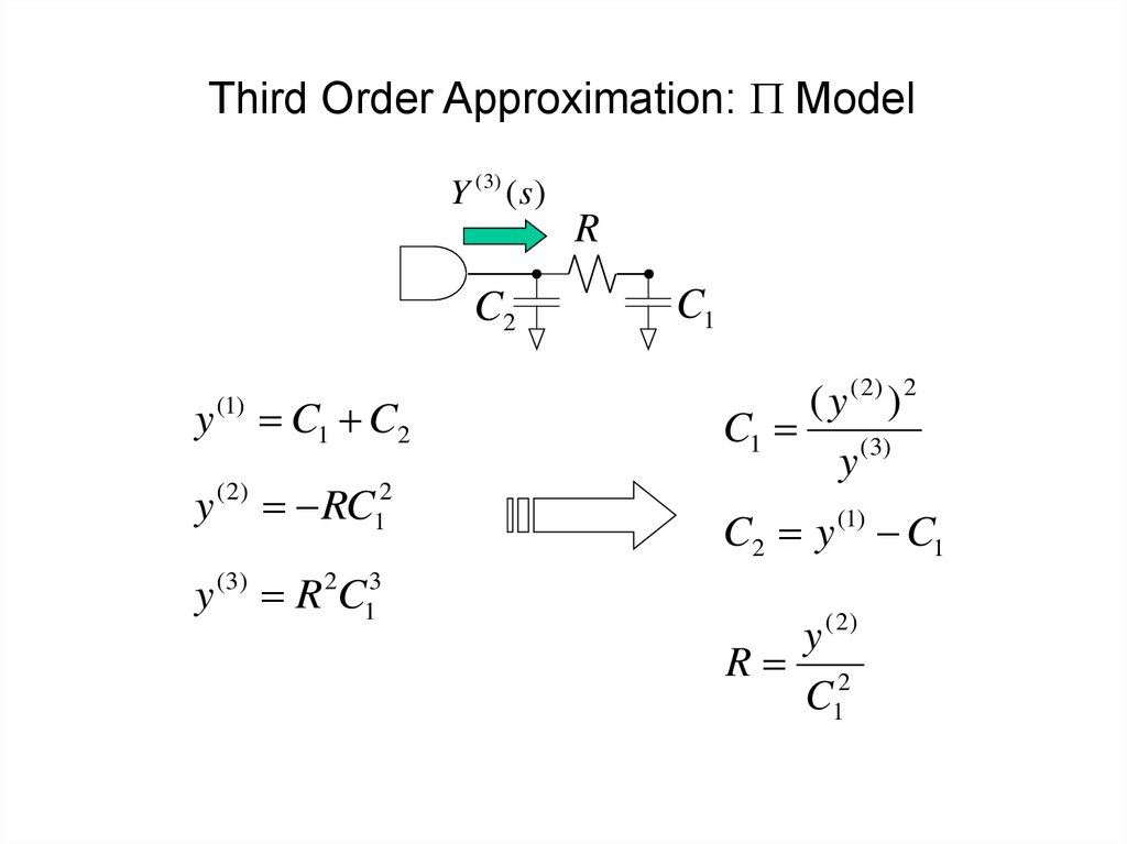 Third Order Approximation: P Model