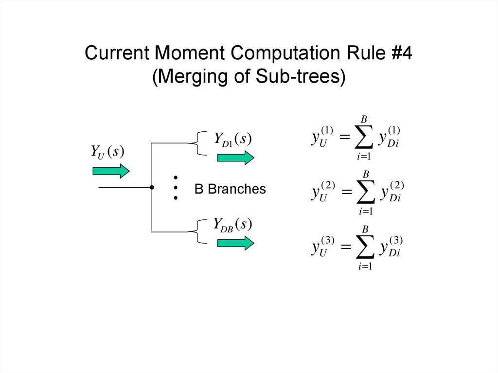 Current Moment Computation Rule #4 (Merging of Sub-trees)