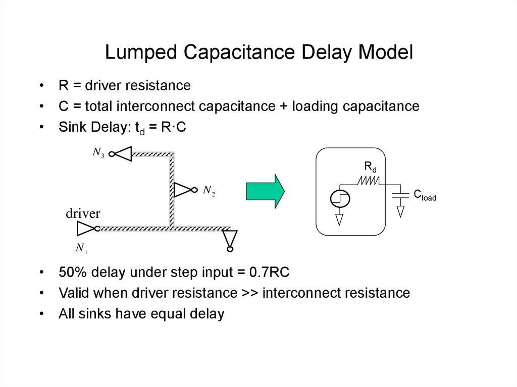 Lumped Capacitance Delay Model