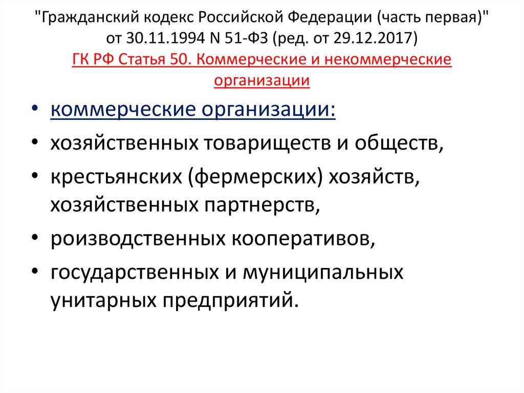 гражданский кодекс муп