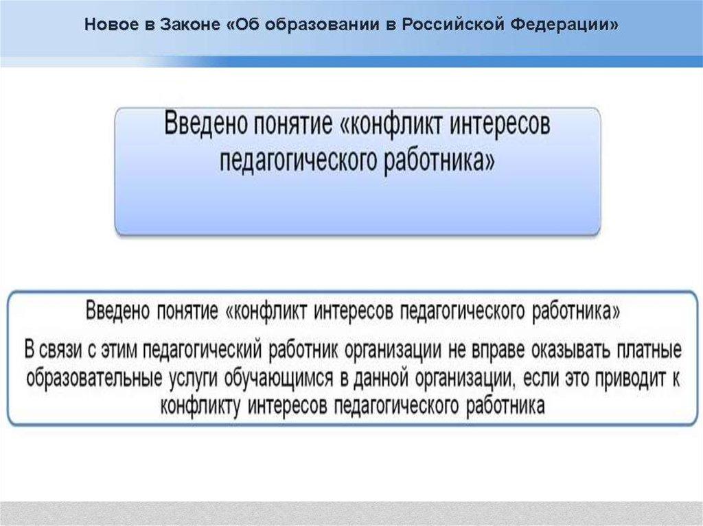 Федеральный закон Об образовании в Российской Федерации