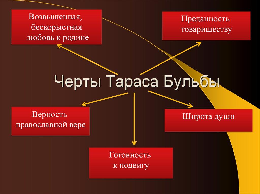 nayti-sochinenie-o-tarase-bulbe-narodniy-geroy