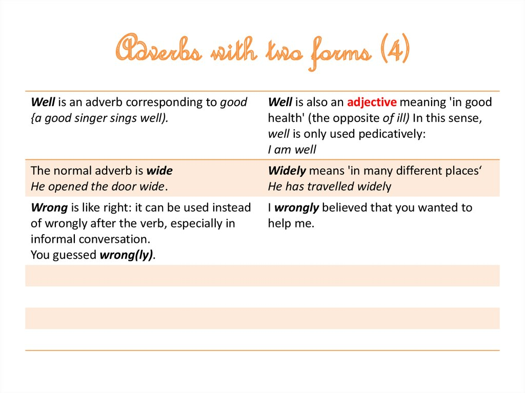 Adverb Morphological Structure Of Adverbs Online Presentation