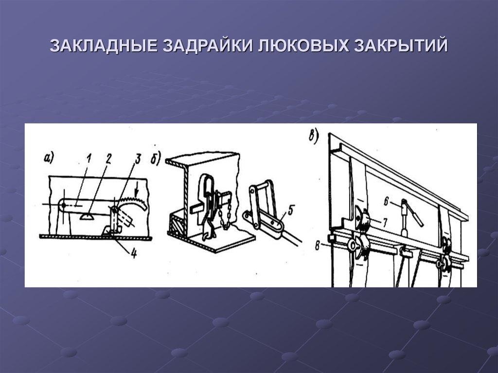 работа на нефтяных заводах в москве