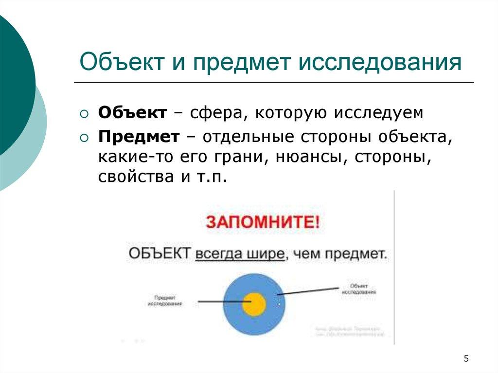 Написание курсовой работы online presentation Содержание курсовой работы Введение Цель исследования Задачи исследования Объект и предмет исследования