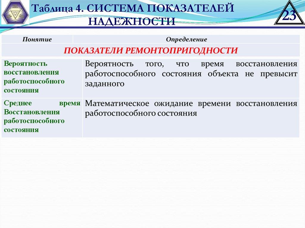 ebook treasury of