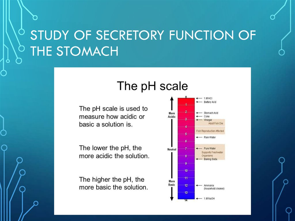 study of secretory function of the stomach