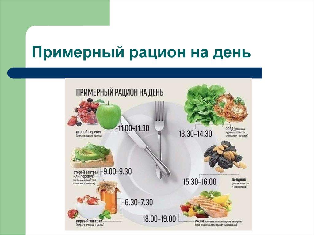 Режим питания для похудения пример