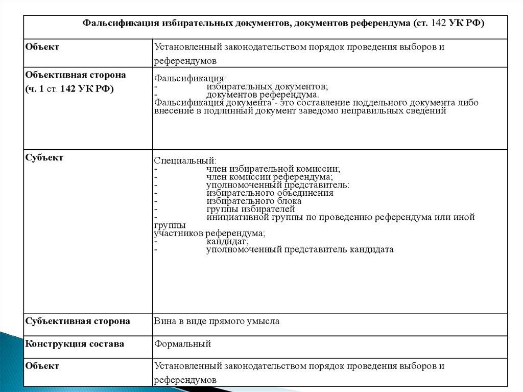 Ук рф статья347