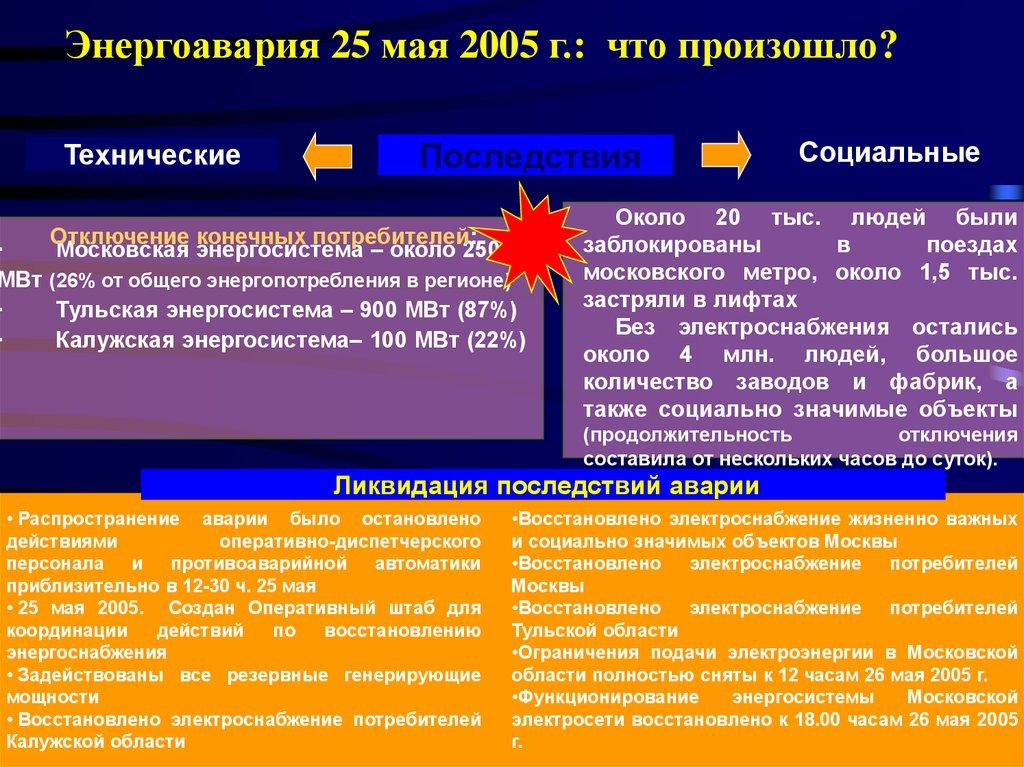 Чрезвычайная ситуация в московской области электроснабжение технические условия на электроснабжение загородного дома