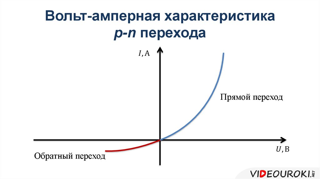 По Каким Конструктивным Признаком Различается Р-n Перехода