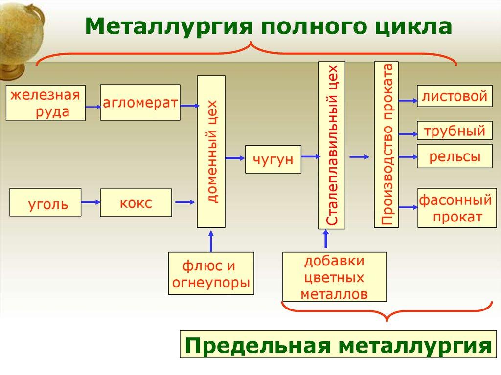 Trip бот телеграм Салават Трип Без кидалова Нижневартовск