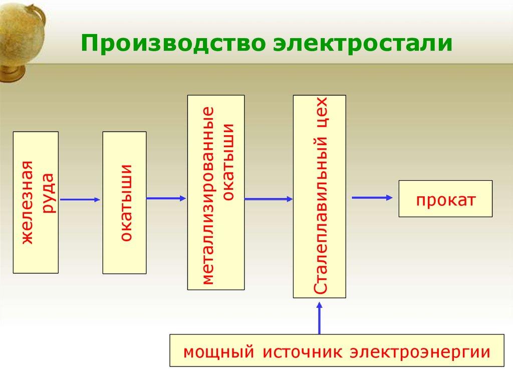 Мефедрон Прайс Пермь купить легальные курительные смеси в иванове