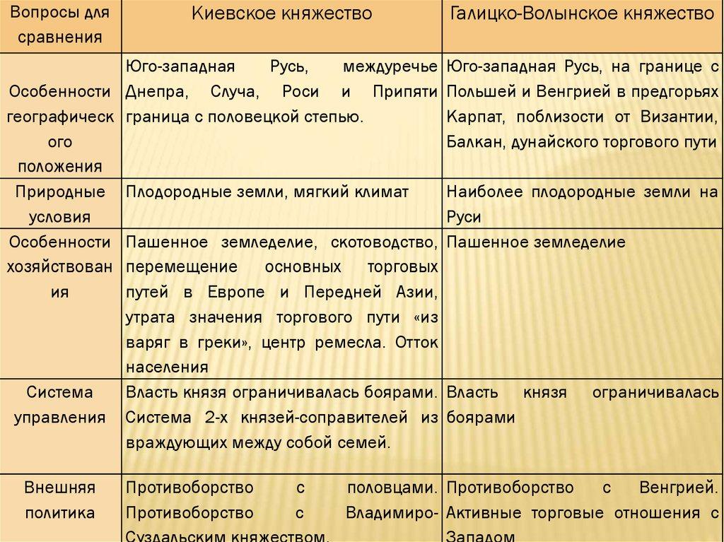 obshestvennie-otnosheniya-v-galitsko-volinskom-knyazhestve-golie-pari-v-saune-video