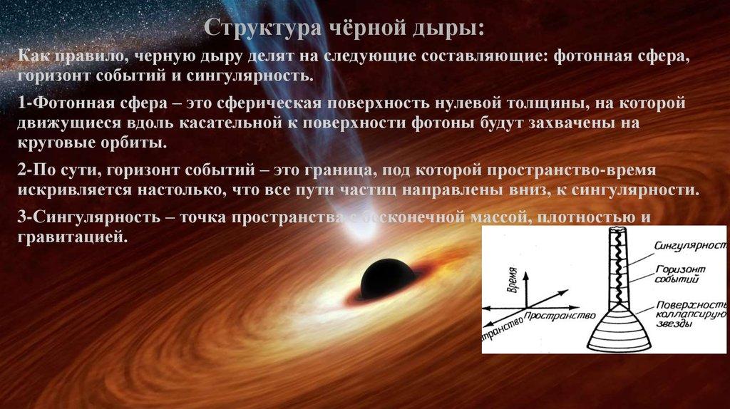 все внешнее строение черной дыры фото валдае