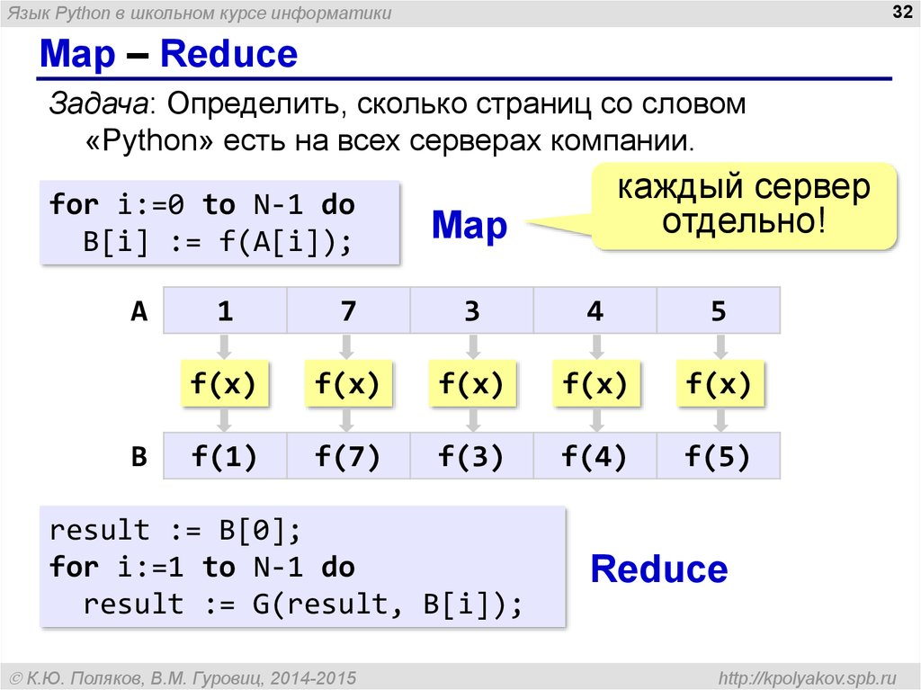 Map – Reduce