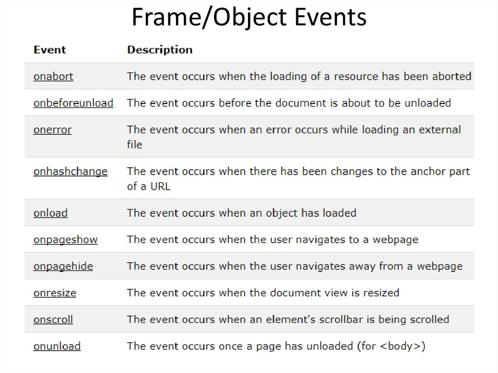 Frame/Object Events