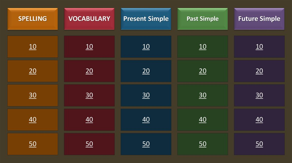 Spelling  Vocabulary  Present simple  Past simple  Future