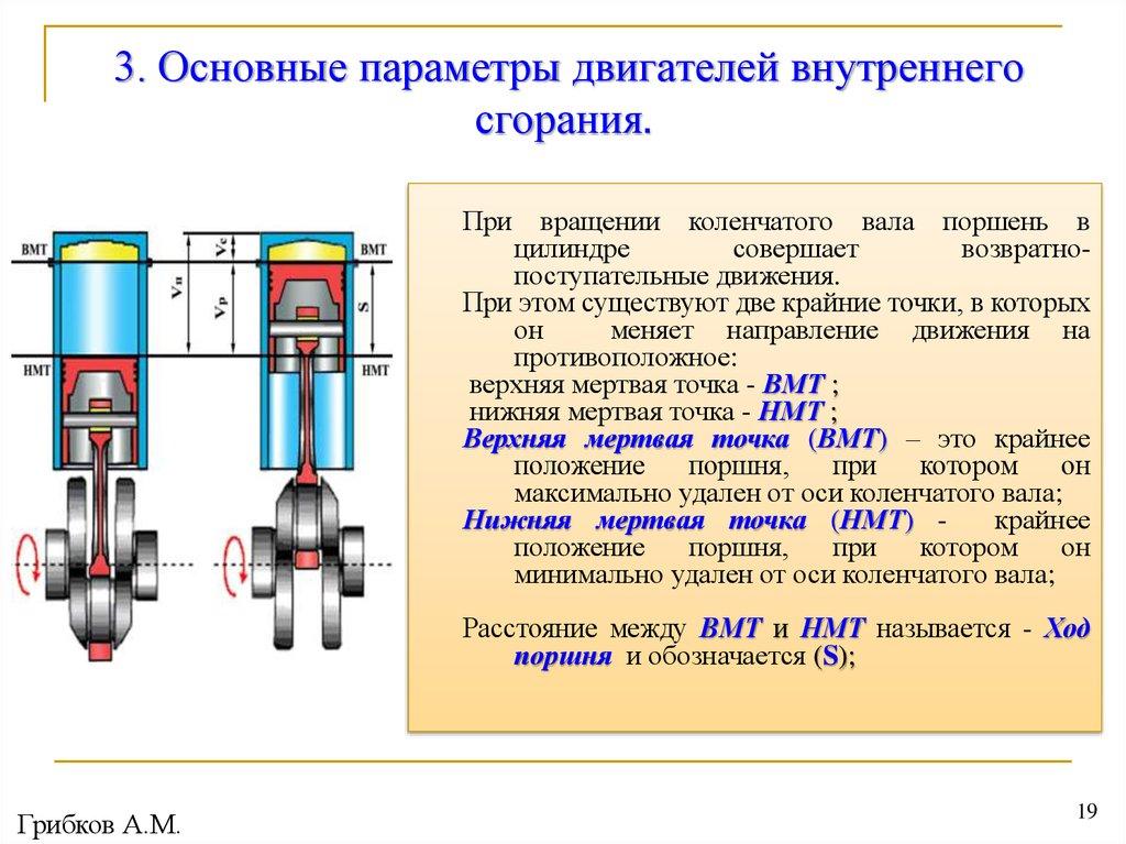 Растояния проходимоепоршнем между вмти нмт называется — img 13