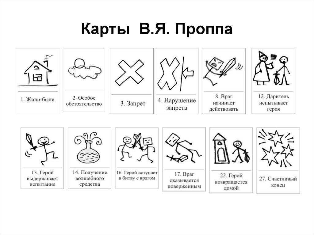 КАРТЫ ПРОППА КОНСТРУКТОР СКАЗОК СКАЧАТЬ БЕСПЛАТНО