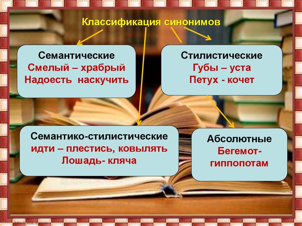 Употребление Синонимов. Шпаргалки